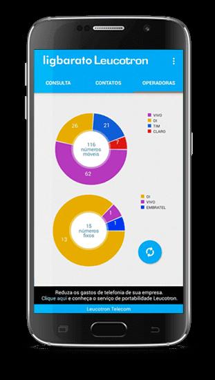 Imagem de um celular com o aplicativo LigBarato da Leucotron instalado.